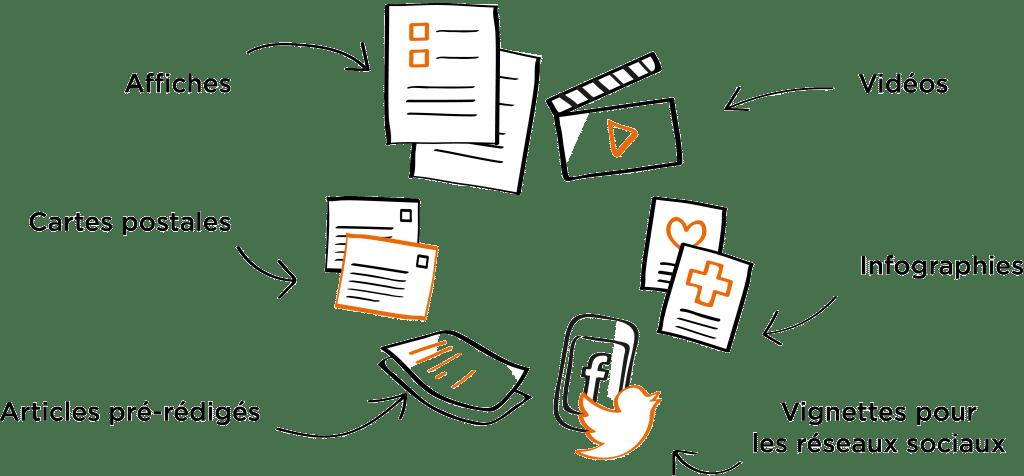 Newsletter2-V2_VisuelKitdeCom - sansGuide